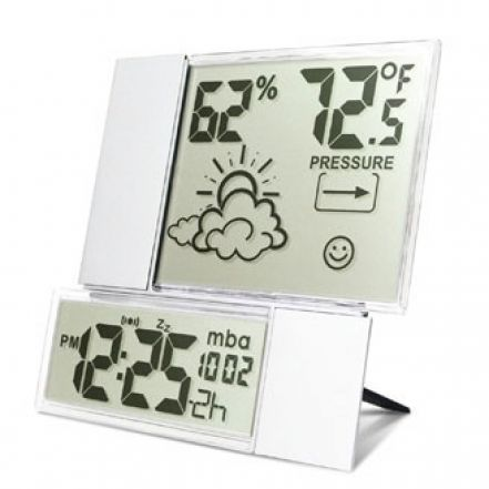 Geometric Split-Screen/Mosaic/Picasso Weather Station